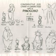 Pinocchio Photostat Model Sheet - ID: janmodel20211 Walt Disney